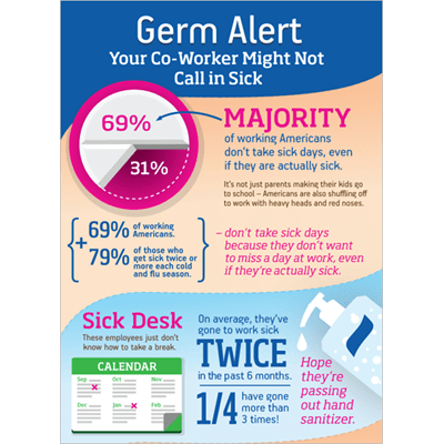 Germ Alert Your Co-Worker Might Not Call in Sick