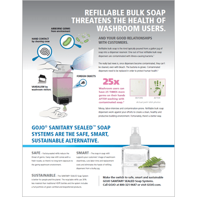 Refillable Bulk Soap Threatens The Health of Washroom Users