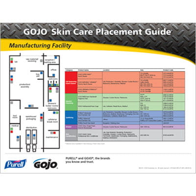 GOJO Skin Care Placement Guide