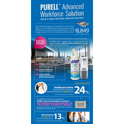 PURELL Advanced Workforce Solution - Study Proves PURELL™ Advanced Workforce Solution Reduces Insurance Claims and Absenteeism