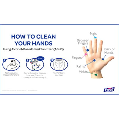 6 Key Touchpoints and Cleaning Your Hands Using Alcohol-Based Hand Sanitizer Poster Download