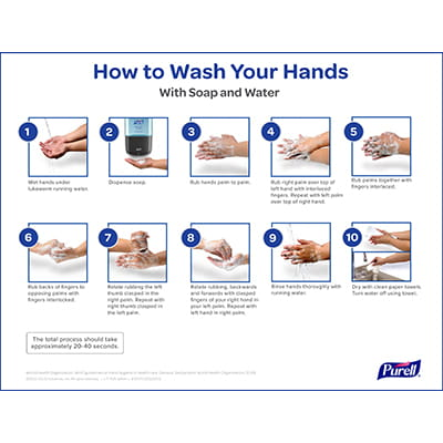 How to Wash Your Hands with Soap and Water Poster Download