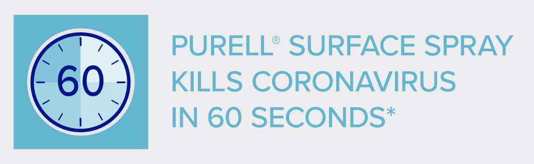 60 second clock graphic with headline that reads PURELL Surface Spray Kills Coronavirus in 60 Seconds
