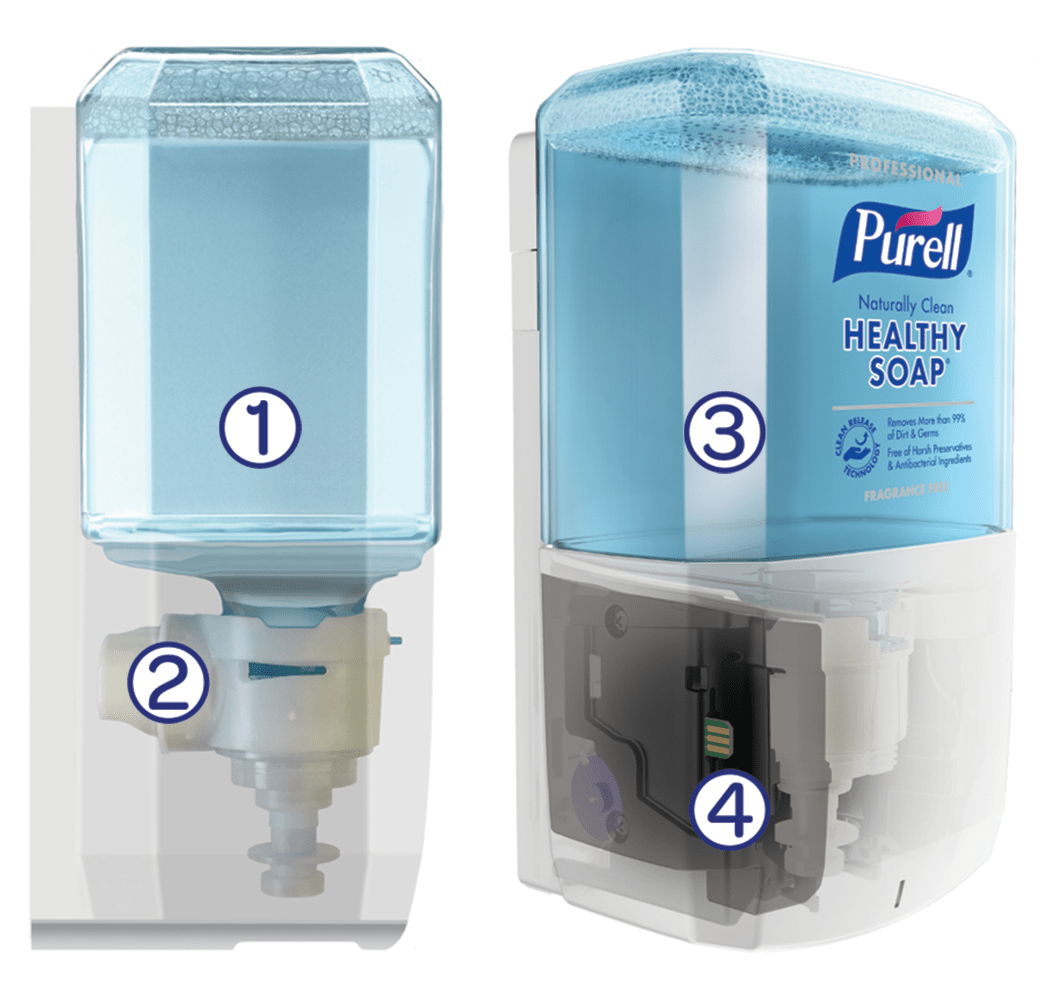 PURELL® ES8 Dispensing System: Hand Hygiene That's Always Ready